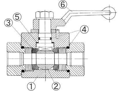 Stainless steel block ball valve high pressure