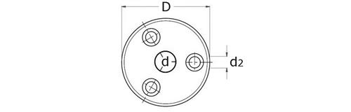 Ursprünglich galt die Bestellmethode über Min-/Max-Bestände als eine ziemlich statische Methode zur Lagerkontrolle, bei der sich die Min-/Max-Werte selten veränderten, wenn überhaupt einige Male im Jahr.