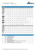 Price list 2-piece ball valve F/F