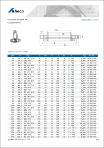 Data sheet loose plate flange PN 40