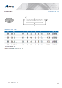 Data sheet blind flange PN 25