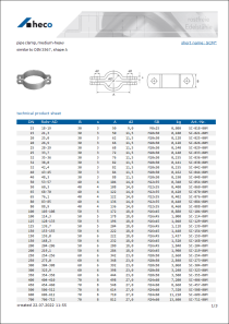 Data Sheet pipe clamp, medium-heavy