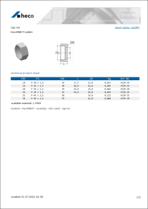 Data sheet Cap nut