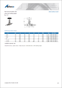Data Sheet high-pressure globe valve