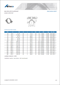 Data sheet pipe clamp with mounting pad