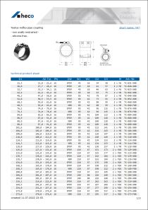 Data sheet Teekay Axiflex pipe coupling