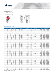 Data sheet wafer-type ball valve