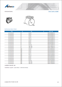 Data sheet wide band clamp