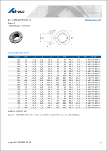 Data sheet grooved flange DIN 11864-2