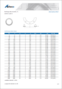 Data Sheet flat flange DIN 24154/R1, T1
